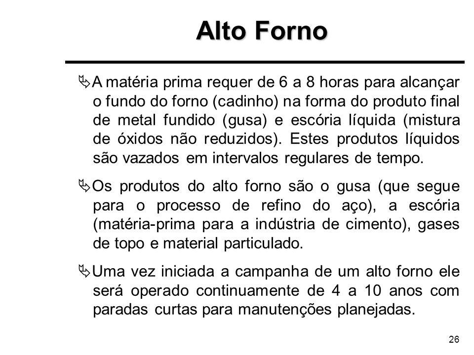 26 A matéria prima requer de 6 a 8 horas para alcançar o fundo do forno (cadinho) na forma do produto final de metal fundido (gusa) e escória líquida