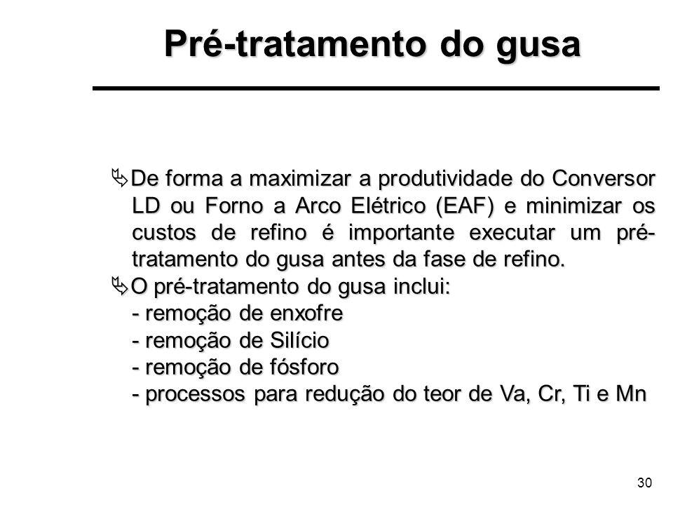 30 Pré-tratamento do gusa Hot Metal Pretreatment De forma a maximizar a produtividade do Conversor LD ou Forno a Arco Elétrico (EAF) e minimizar os cu