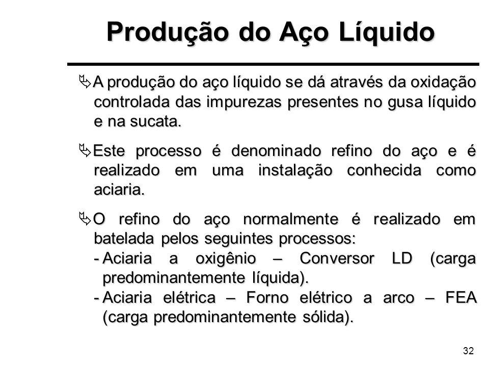 32 Produção do Aço Líquido A produção do aço líquido se dá através da oxidação controlada das impurezas presentes no gusa líquido e na sucata. Este pr