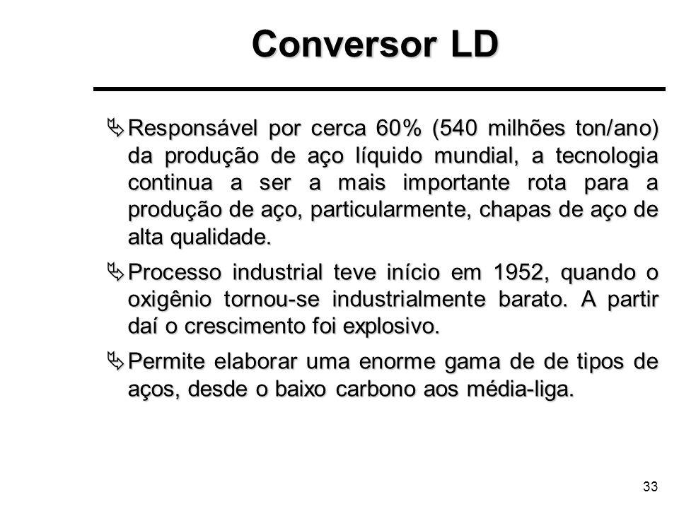 33 Conversor LD Responsável por cerca 60% (540 milhões ton/ano) da produção de aço líquido mundial, a tecnologia continua a ser a mais importante rota