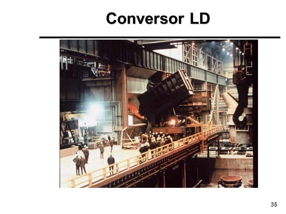 35 Conversor LD