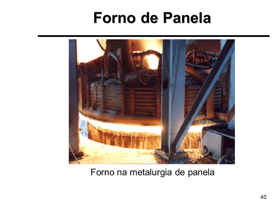 40 Forno de Panela Forno na metalurgia de panela