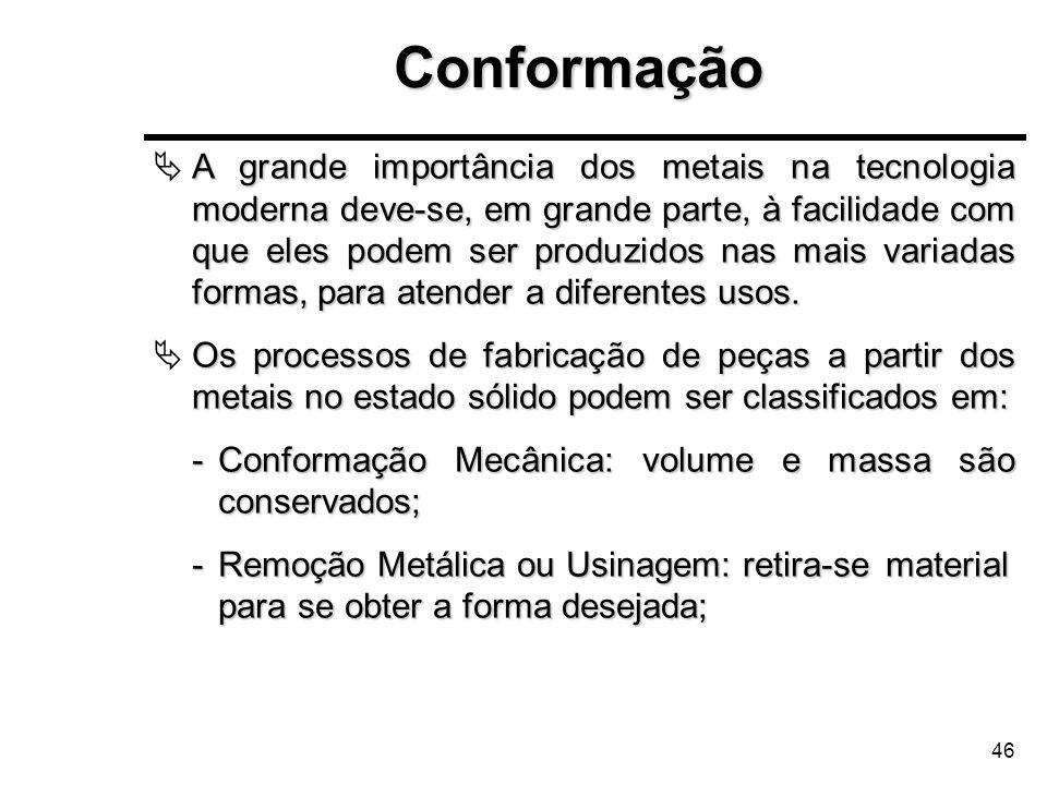 46Conformação A grande importância dos metais na tecnologia moderna deve-se, em grande parte, à facilidade com que eles podem ser produzidos nas mais