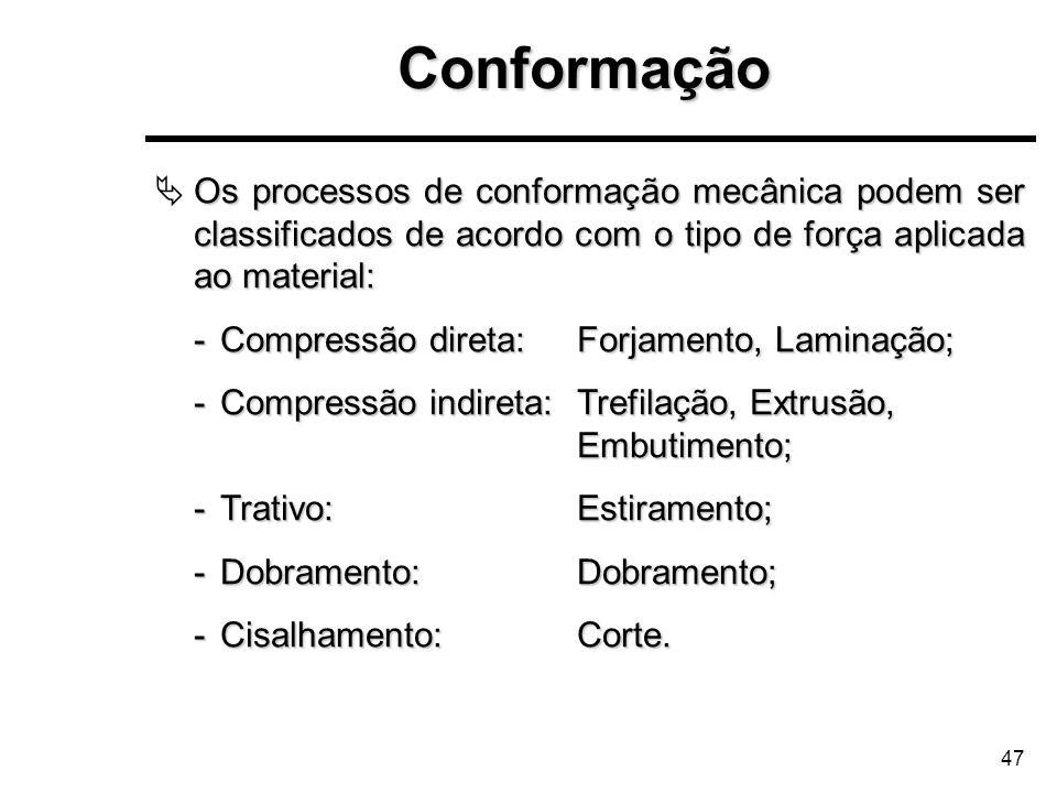 47 Os processos de conformação mecânica podem ser classificados de acordo com o tipo de força aplicada ao material: -Compressão direta:Forjamento, Lam