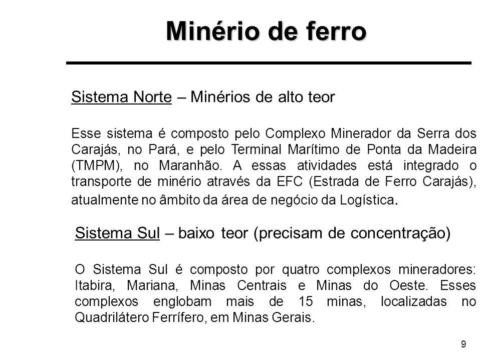 9 Minério de ferro Sistema Norte – Minérios de alto teor Esse sistema é composto pelo Complexo Minerador da Serra dos Carajás, no Pará, e pelo Termina
