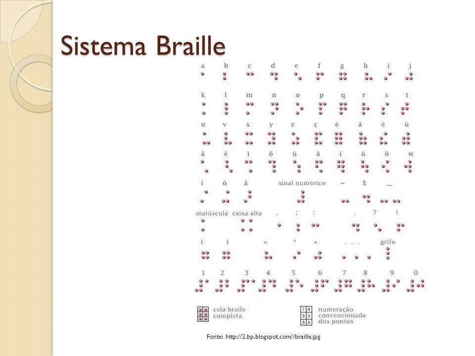 Sistema Braille Fonte: http://2.bp.blogspot.com//braille.jpg