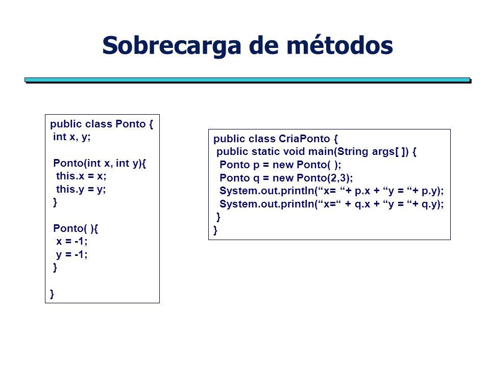 Sobrecarga de métodos public class Ponto { int x, y; Ponto(int x, int y){ this.x = x; this.y = y; } Ponto( ){ x = -1; y = -1; } public class CriaPonto { public static void main(String args[ ]) { Ponto p = new Ponto( ); Ponto q = new Ponto(2,3); System.out.println(x= + p.x + y = + p.y); System.out.println(x= + q.x + y = + q.y); }