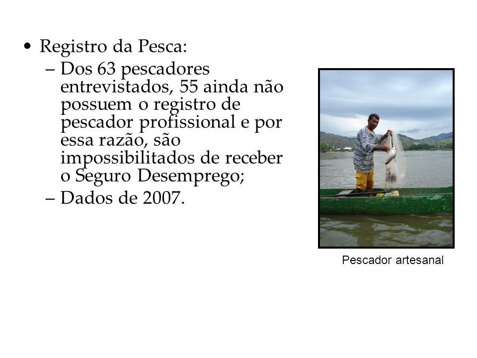 Registro da Pesca: –Dos 63 pescadores entrevistados, 55 ainda não possuem o registro de pescador profissional e por essa razão, são impossibilitados d