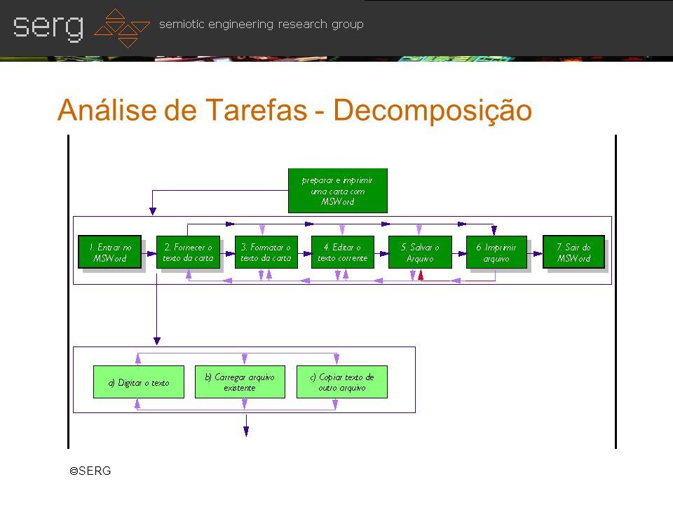 SERG Análise de Tarefas - Decomposição