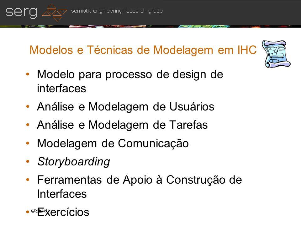 SERG Modelos e Técnicas de Modelagem em IHC Modelo para processo de design de interfaces Análise e Modelagem de Usuários Análise e Modelagem de Tarefa