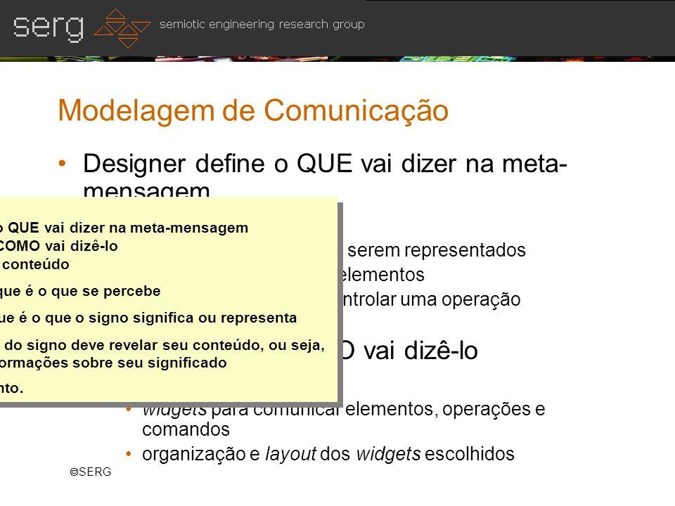 SERG Modelagem de Comunicação Designer define o QUE vai dizer na meta- mensagem –Conteúdo: elementos do domínio a serem representados operações sobre