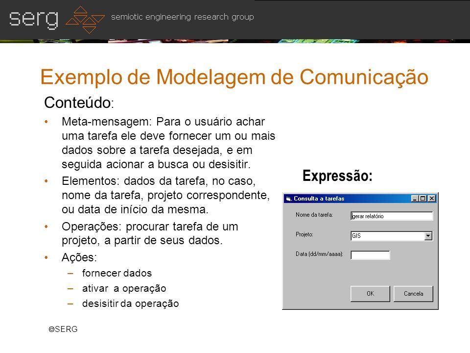 SERG Exemplo de Modelagem de Comunicação Conteúdo : Meta-mensagem: Para o usuário achar uma tarefa ele deve fornecer um ou mais dados sobre a tarefa d