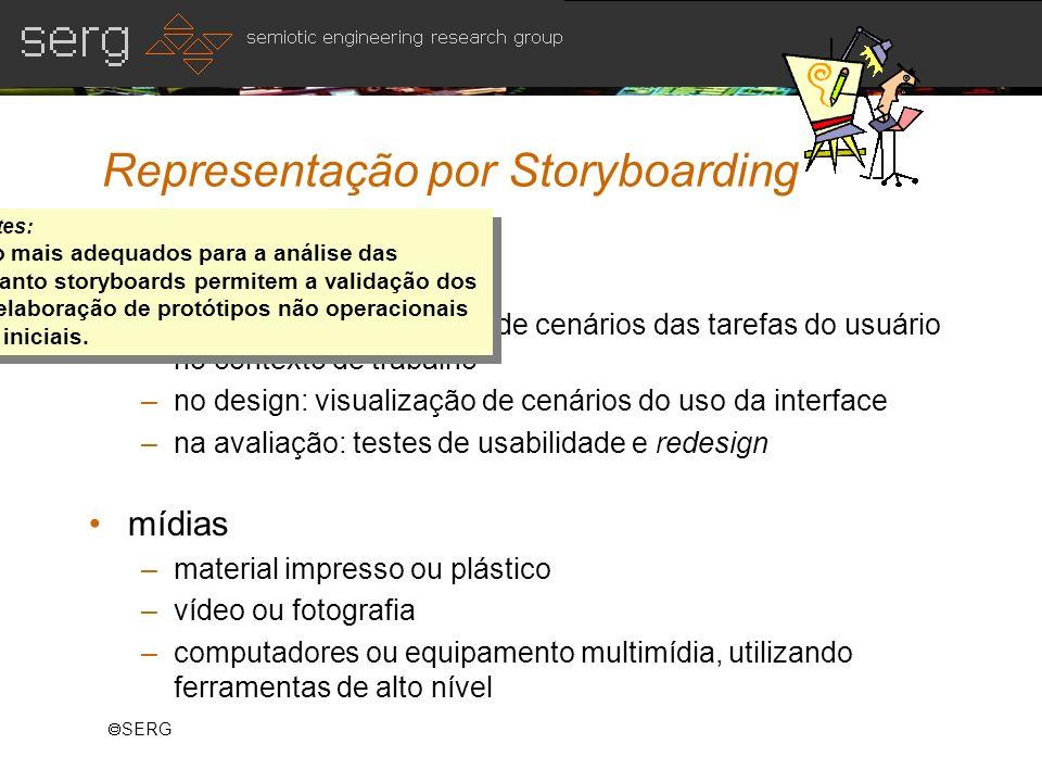 SERG Representação por Storyboarding aplicações –na análise: visualização de cenários das tarefas do usuário no contexto de trabalho –no design: visua