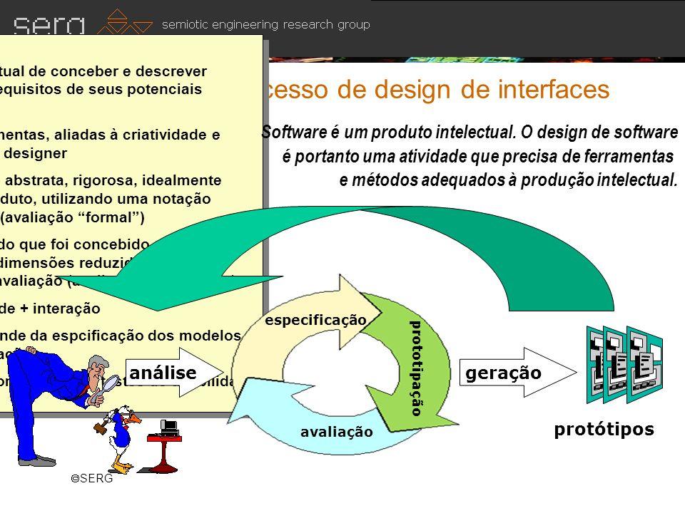 SERG Modelos para processo de design de interfaces Raquel O. Prates: Design: atividade intelectual de conceber e descrever um produto a partir dos req