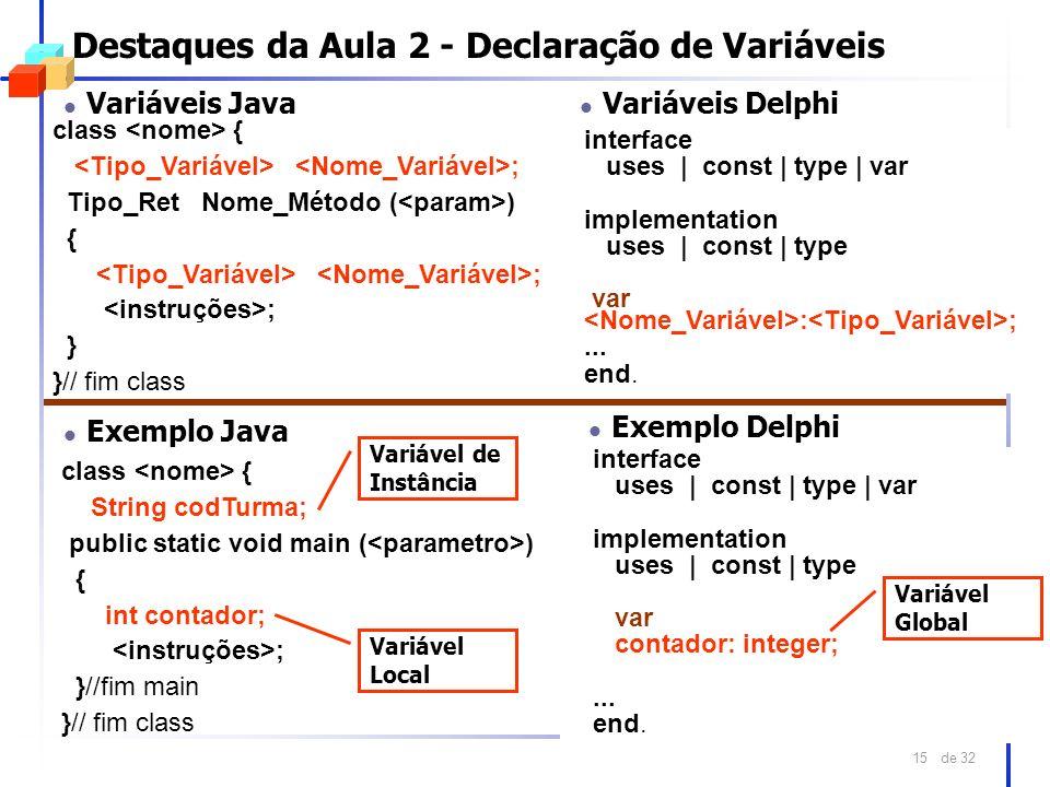 de 32 15 Destaques da Aula 2 - Declaração de Variáveis l Variáveis Java class { ; Tipo_Ret Nome_Método ( ) { ; } }// fim class l Variáveis Delphi inte