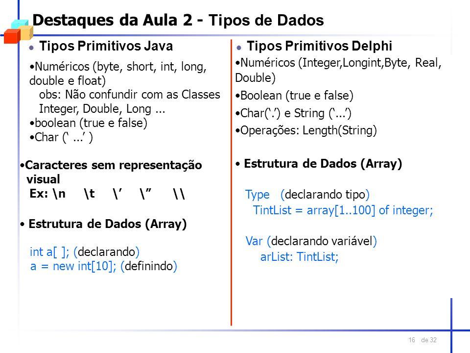 de 32 16 Destaques da Aula 2 - Tipos de Dados l Tipos Primitivos Java Numéricos (byte, short, int, long, double e float) obs: Não confundir com as Cla