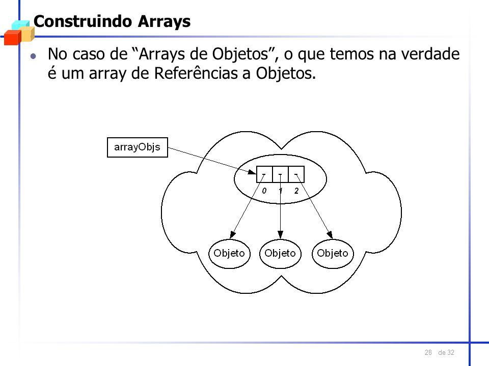 de 32 28 Construindo Arrays l No caso de Arrays de Objetos, o que temos na verdade é um array de Referências a Objetos.