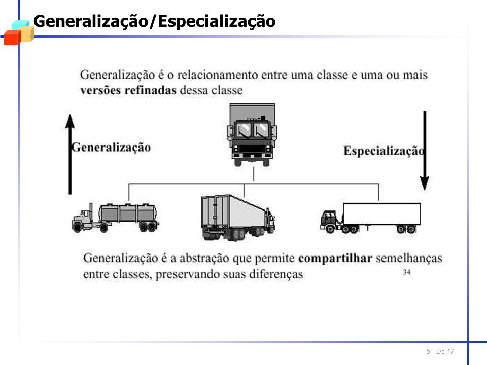 De 17 5 Generalização/Especialização
