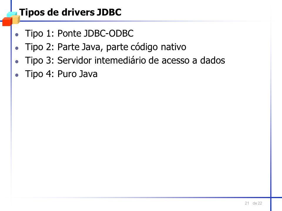 de 22 21 Tipos de drivers JDBC l Tipo 1: Ponte JDBC-ODBC l Tipo 2: Parte Java, parte código nativo l Tipo 3: Servidor intemediário de acesso a dados l