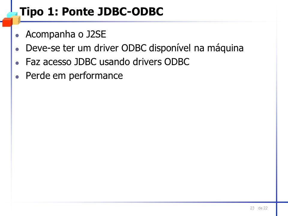 de 22 23 Tipo 1: Ponte JDBC-ODBC l Acompanha o J2SE l Deve-se ter um driver ODBC disponível na máquina l Faz acesso JDBC usando drivers ODBC l Perde e