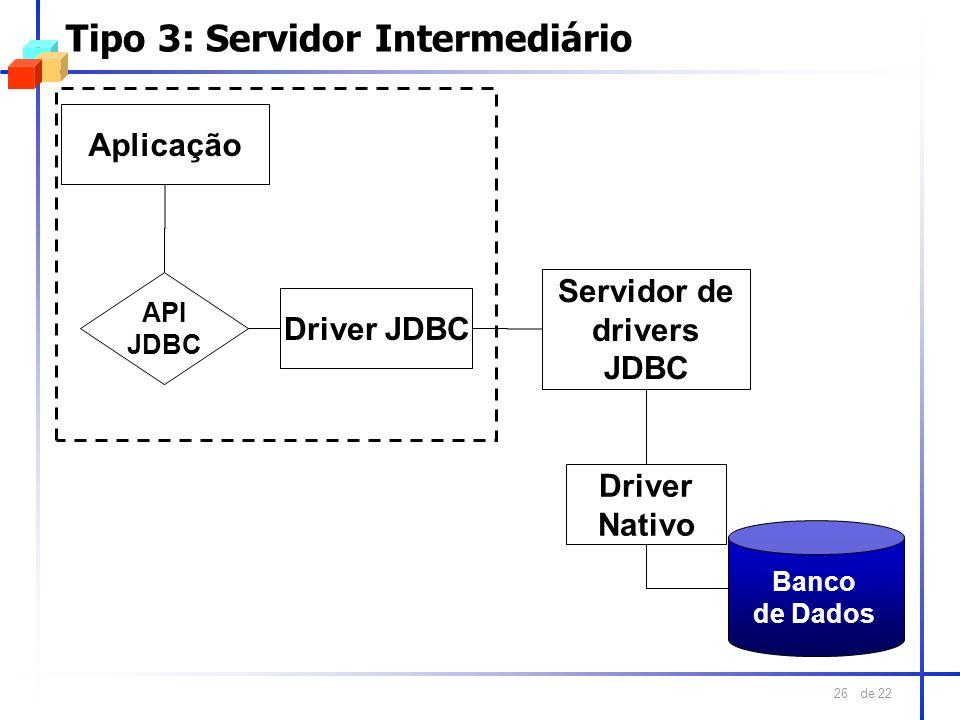 de 22 26 Tipo 3: Servidor Intermediário Banco de Dados Driver Nativo Aplicação API JDBC Driver JDBC Servidor de drivers JDBC