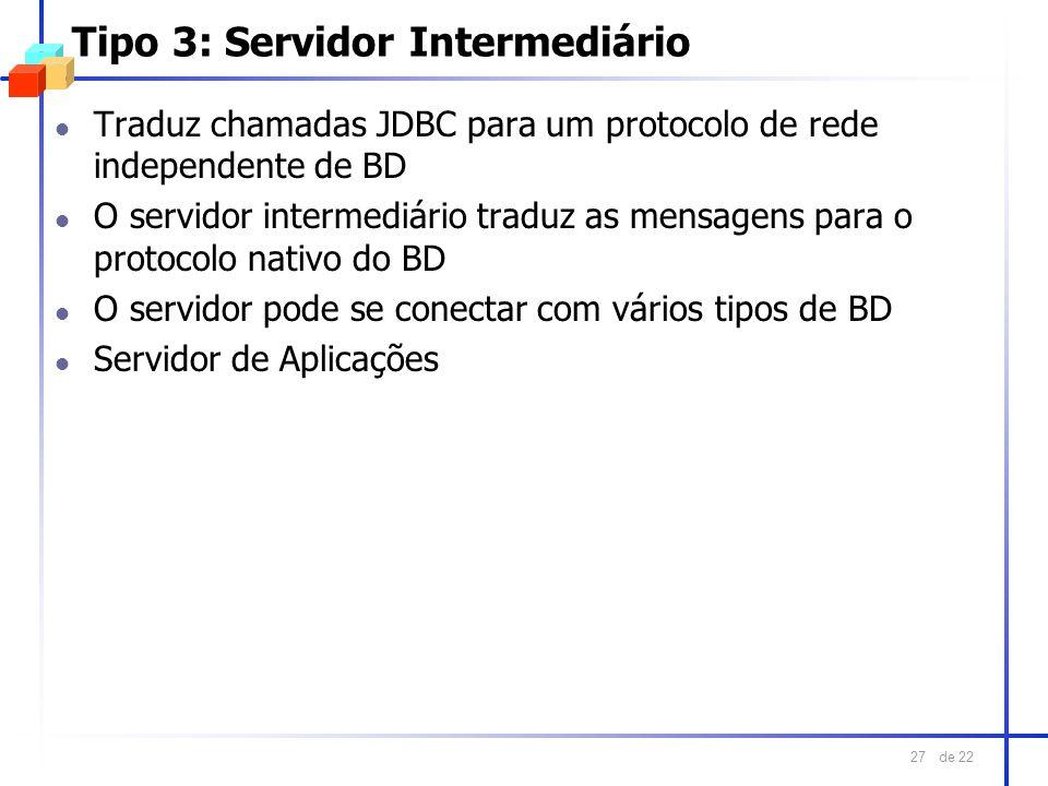 de 22 27 Tipo 3: Servidor Intermediário l Traduz chamadas JDBC para um protocolo de rede independente de BD l O servidor intermediário traduz as mensa