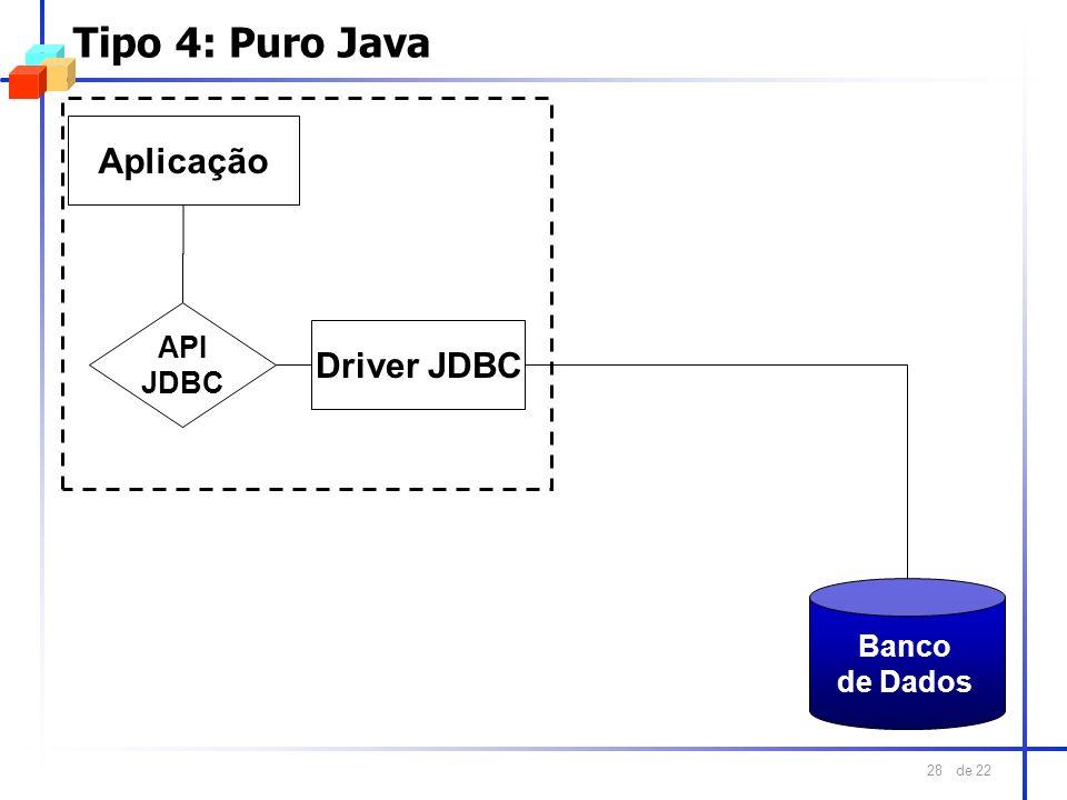 de 22 28 Tipo 4: Puro Java Banco de Dados Aplicação API JDBC Driver JDBC