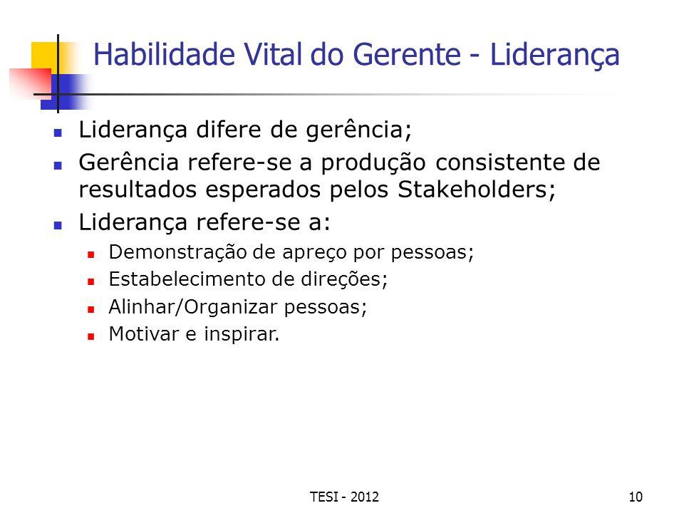 TESI - 201210 Habilidade Vital do Gerente - Liderança Liderança difere de gerência; Gerência refere-se a produção consistente de resultados esperados