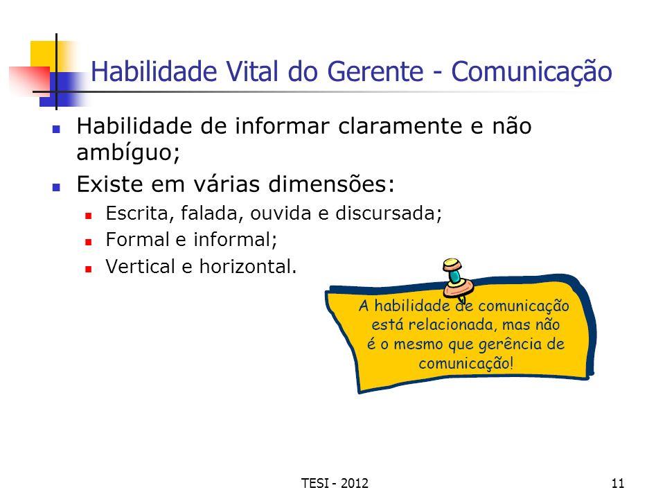 TESI - 201211 Habilidade Vital do Gerente - Comunicação Habilidade de informar claramente e não ambíguo; Existe em várias dimensões: Escrita, falada,