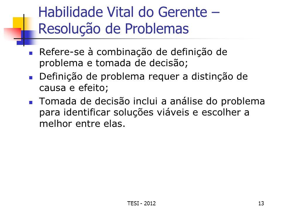 TESI - 201213 Habilidade Vital do Gerente – Resolução de Problemas Refere-se à combinação de definição de problema e tomada de decisão; Definição de p