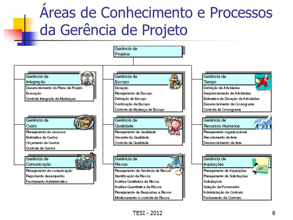 TESI - 20126 Áreas de Conhecimento e Processos da Gerência de Projeto