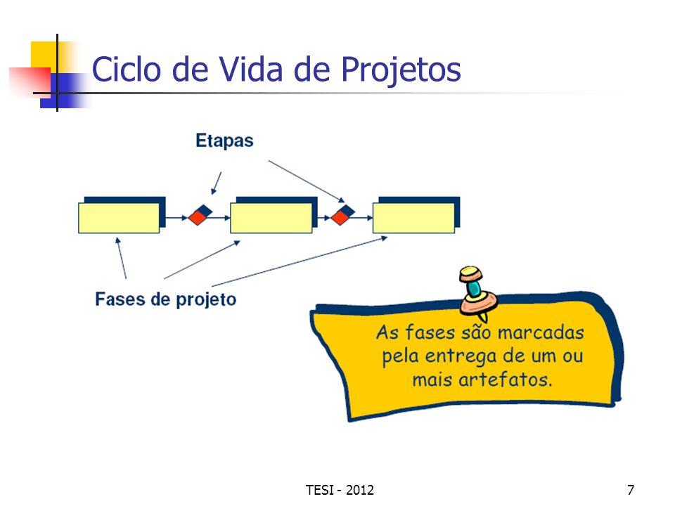 TESI - 20127 Ciclo de Vida de Projetos