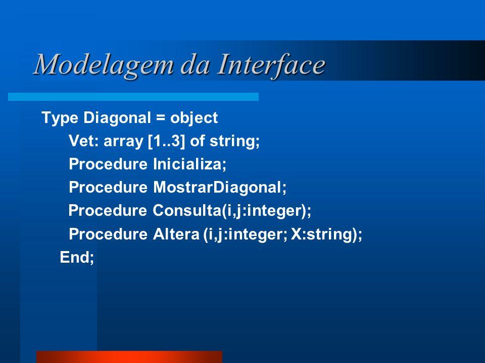 Modelagem da Interface Type Diagonal = object Vet: array [1..3] of string; Procedure Inicializa; Procedure MostrarDiagonal; Procedure Consulta(i,j:int