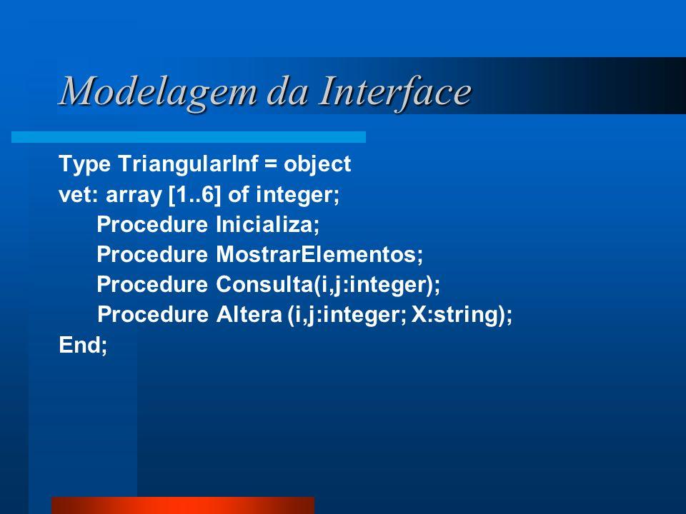 Modelagem da Interface Type TriangularInf = object vet: array [1..6] of integer; Procedure Inicializa; Procedure MostrarElementos; Procedure Consulta(