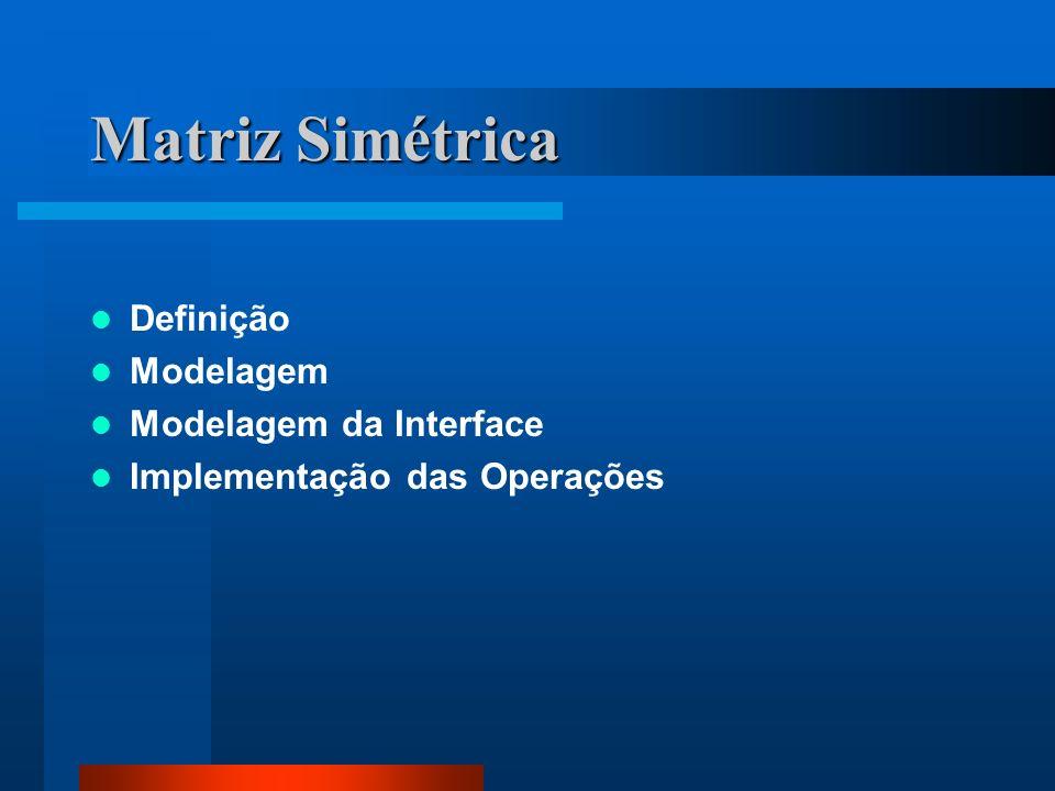 Matriz Simétrica Definição Modelagem Modelagem da Interface Implementação das Operações