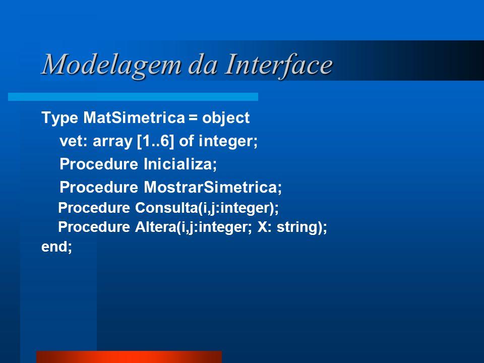 Modelagem da Interface Type MatSimetrica = object vet: array [1..6] of integer; Procedure Inicializa; Procedure MostrarSimetrica; Procedure Consulta(i