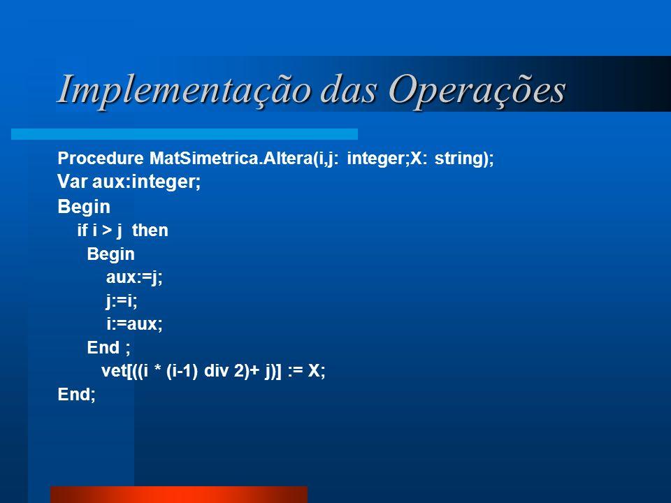 Implementação das Operações Procedure MatSimetrica.Altera(i,j: integer;X: string); Var aux:integer; Begin if i > j then Begin aux:=j; j:=i; i:=aux; En