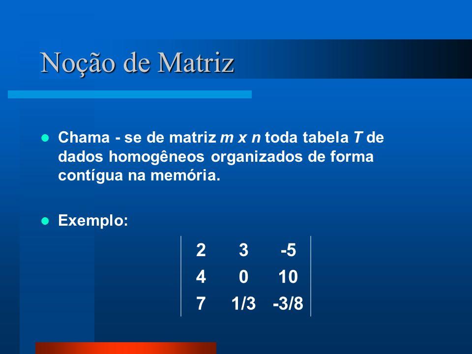 Noção de Matriz Chama - se de matriz m x n toda tabela T de dados homogêneos organizados de forma contígua na memória. Exemplo: 23-5 4010 71/3-3/8