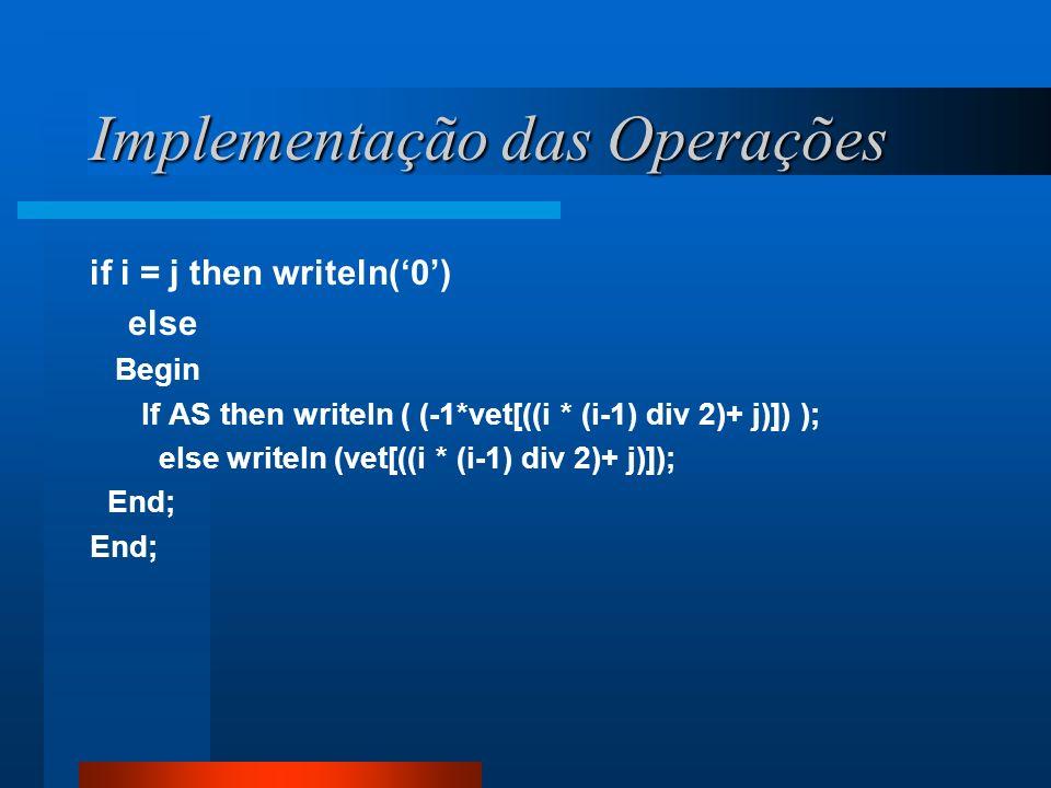 Implementação das Operações if i = j then writeln(0) else Begin If AS then writeln ( (-1*vet[((i * (i-1) div 2)+ j)]) ); else writeln (vet[((i * (i-1)