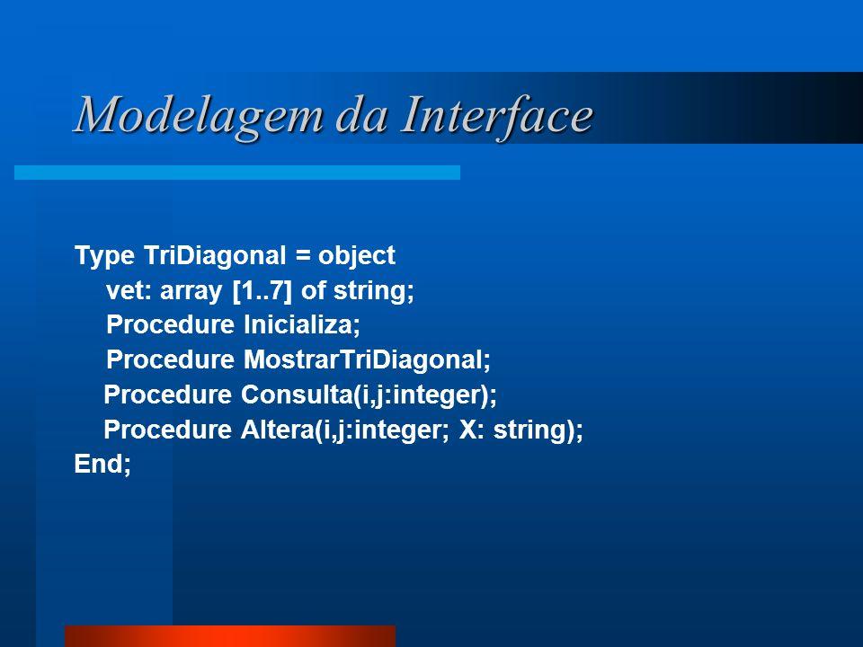 Modelagem da Interface Type TriDiagonal = object vet: array [1..7] of string; Procedure Inicializa; Procedure MostrarTriDiagonal; Procedure Consulta(i