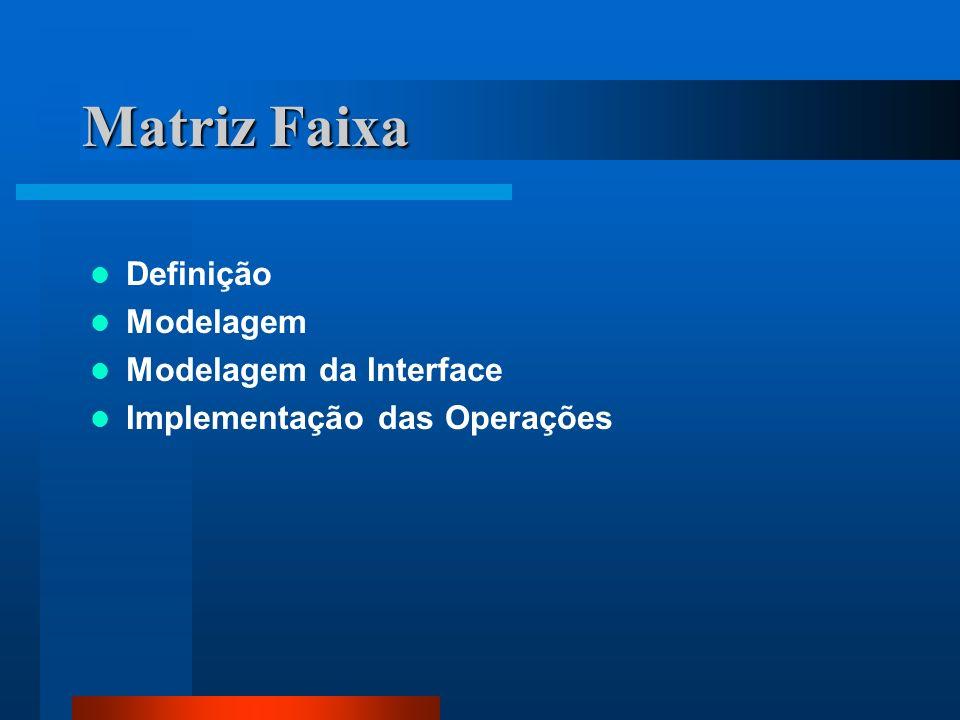 Matriz Faixa Definição Modelagem Modelagem da Interface Implementação das Operações