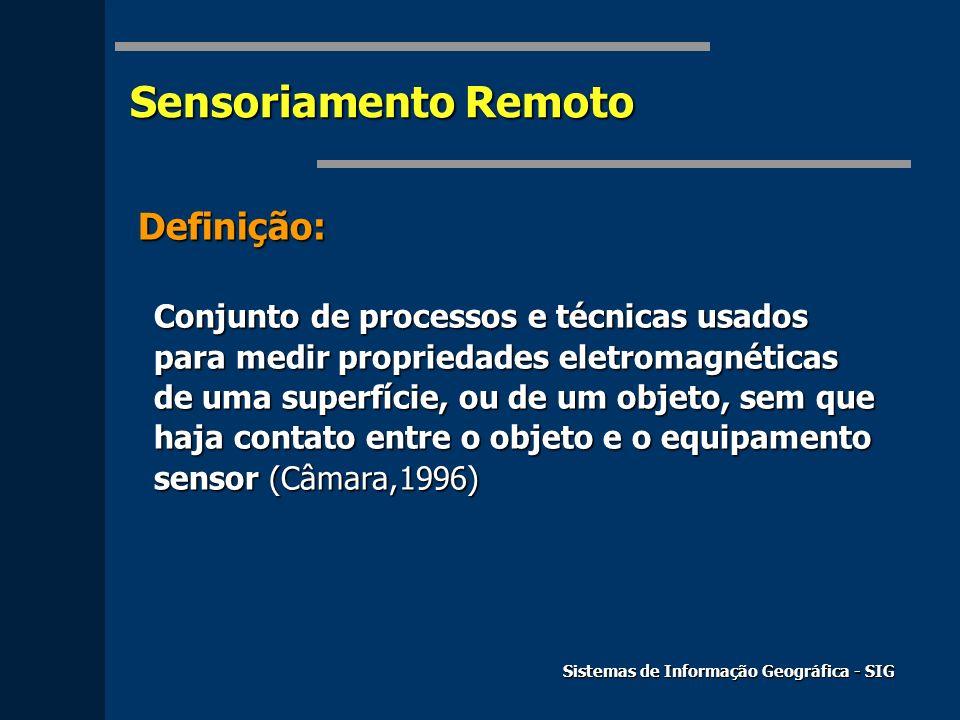 Definição: Sensoriamento Remoto Conjunto de processos e técnicas usados para medir propriedades eletromagnéticas de uma superfície, ou de um objeto, s