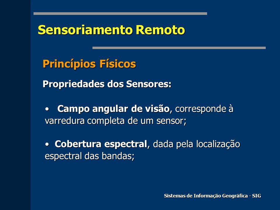 Sensoriamento Remoto Sistemas de Informação Geográfica - SIG Princípios Físicos Propriedades dos Sensores: Campo angular de visão, corresponde à varre
