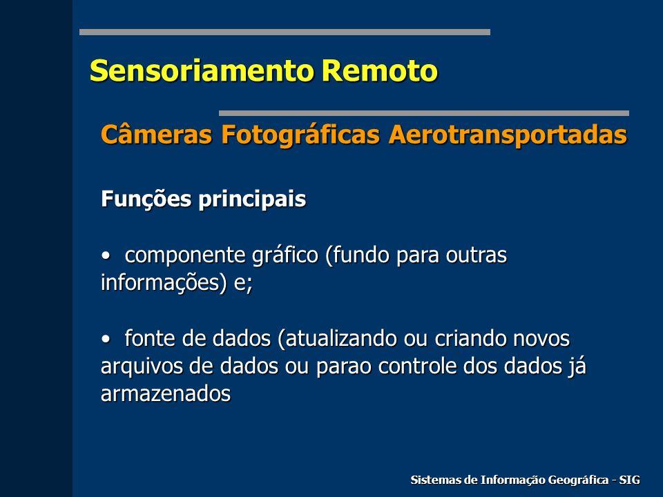 Sensoriamento Remoto Sistemas de Informação Geográfica - SIG Câmeras Fotográficas Aerotransportadas Funções principais componente gráfico (fundo para