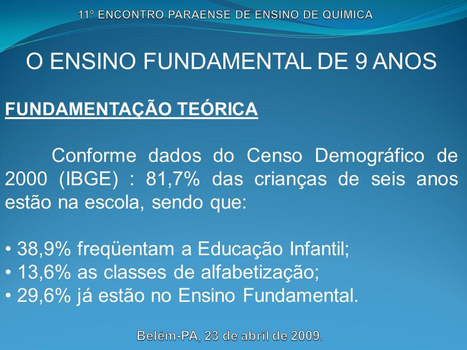 O ENSINO FUNDAMENTAL DE 9 ANOS FUNDAMENTAÇÃO TEÓRICA Conforme dados do Censo Demográfico de 2000 (IBGE) : 81,7% das crianças de seis anos estão na esc