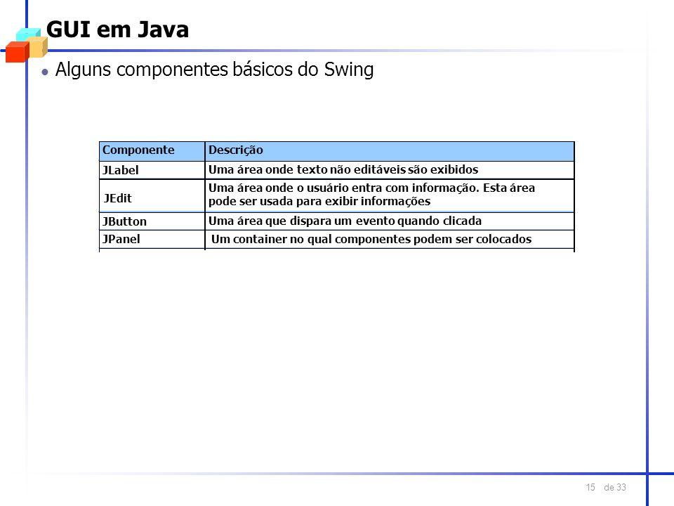 de 33 15 GUI em Java l Alguns componentes básicos do Swing Componente Descrição JLabel Uma área onde texto não editáveis são exibidos JButton Uma área
