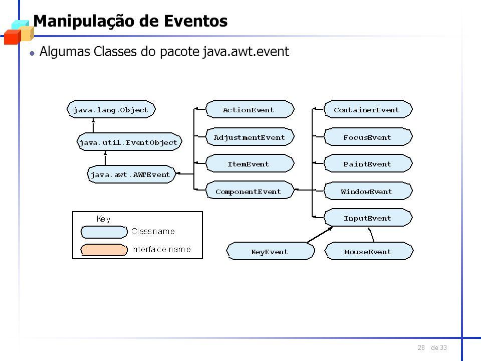 de 33 28 Manipulação de Eventos l Algumas Classes do pacote java.awt.event
