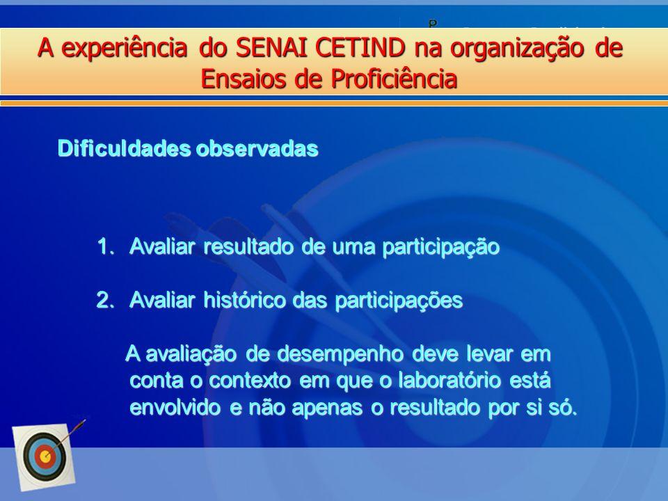 A experiência do SENAI CETIND na organização de Ensaios de Proficiência Dificuldades observadas 1.Avaliar resultado de uma participação 2.Avaliar hist