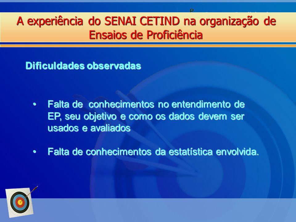 A experiência do SENAI CETIND na organização de Ensaios de Proficiência Dificuldades observadas Falta de conhecimentos no entendimento de EP, seu obje