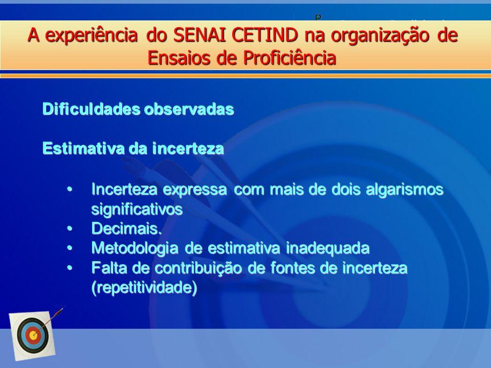 A experiência do SENAI CETIND na organização de Ensaios de Proficiência Dificuldades observadas Estimativa da incerteza Incerteza expressa com mais de